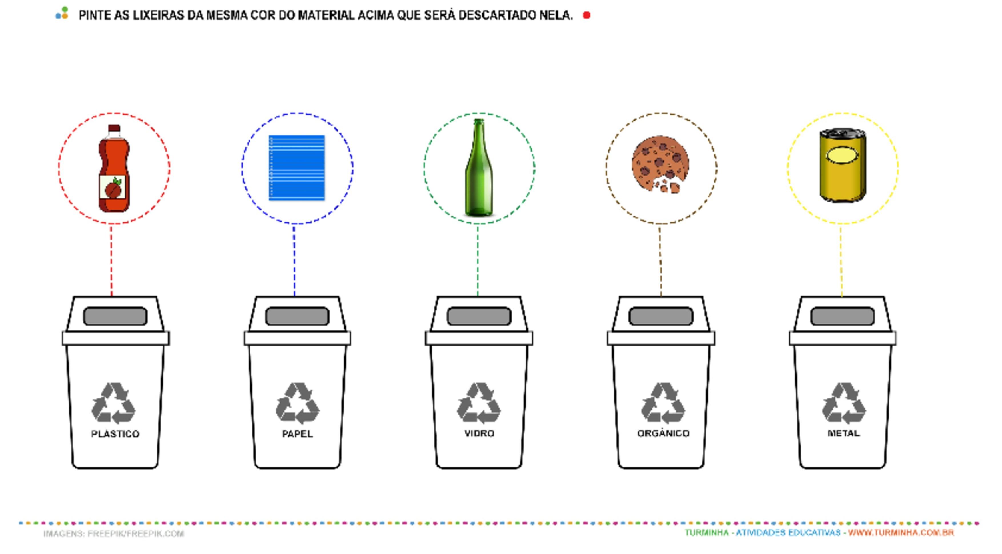 Dia do Meio ambiente - Aprendendo a reciclar - atividade educativa para Pré-Escola (4 e 5 anos)