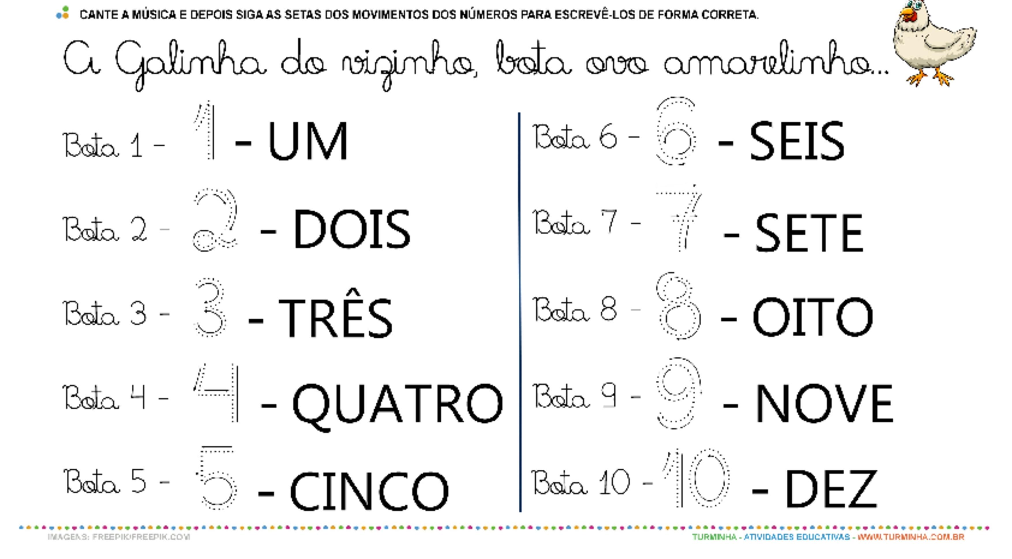Números de 1 a 10 - Movimento da Escrita - atividade educativa para Pré-Escola (4 e 5 anos)