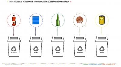 Dia do Meio ambiente - Aprendendo a reciclar