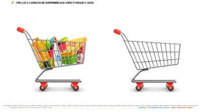 Compras no Supermercado – Cheio ou Vazio